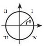 GMAT Avengers Study Group: Coordinate Geometry