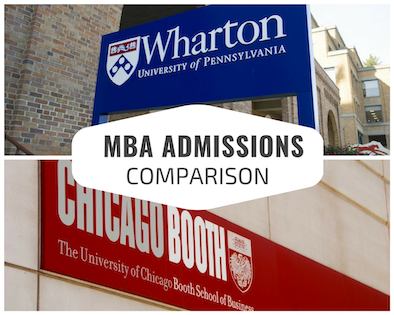 MBA Admissions Comparison: Wharton vs Chicago Booth